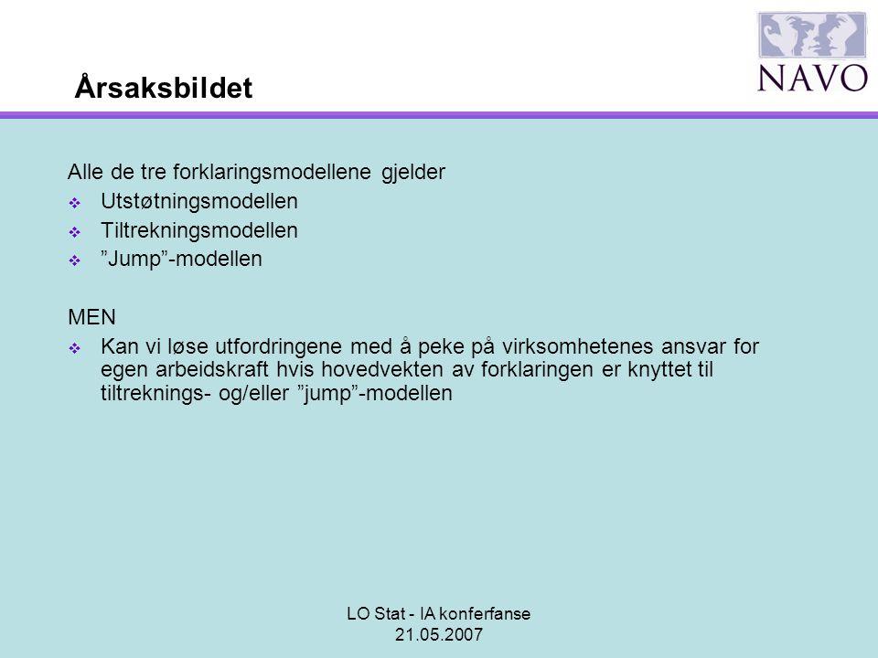 """LO Stat - IA konferfanse 21.05.2007 Årsaksbildet Alle de tre forklaringsmodellene gjelder  Utstøtningsmodellen  Tiltrekningsmodellen  """"Jump""""-modell"""
