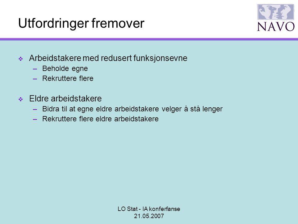 LO Stat - IA konferfanse 21.05.2007 Utfordringer fremover  Arbeidstakere med redusert funksjonsevne –Beholde egne –Rekruttere flere  Eldre arbeidsta