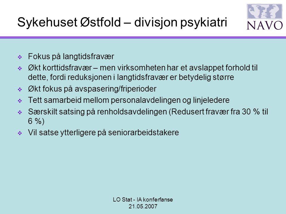 LO Stat - IA konferfanse 21.05.2007 Sykehuset Østfold – divisjon psykiatri  Fokus på langtidsfravær  Økt korttidsfravær – men virksomheten har et av