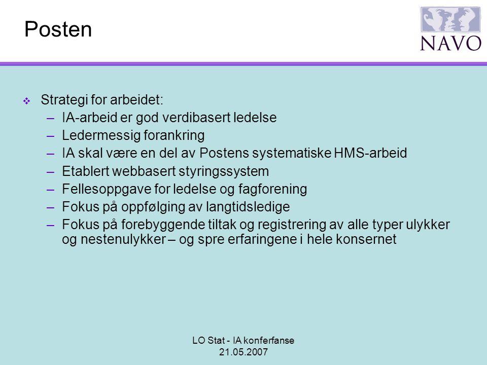 LO Stat - IA konferfanse 21.05.2007 Posten  Strategi for arbeidet: –IA-arbeid er god verdibasert ledelse –Ledermessig forankring –IA skal være en del
