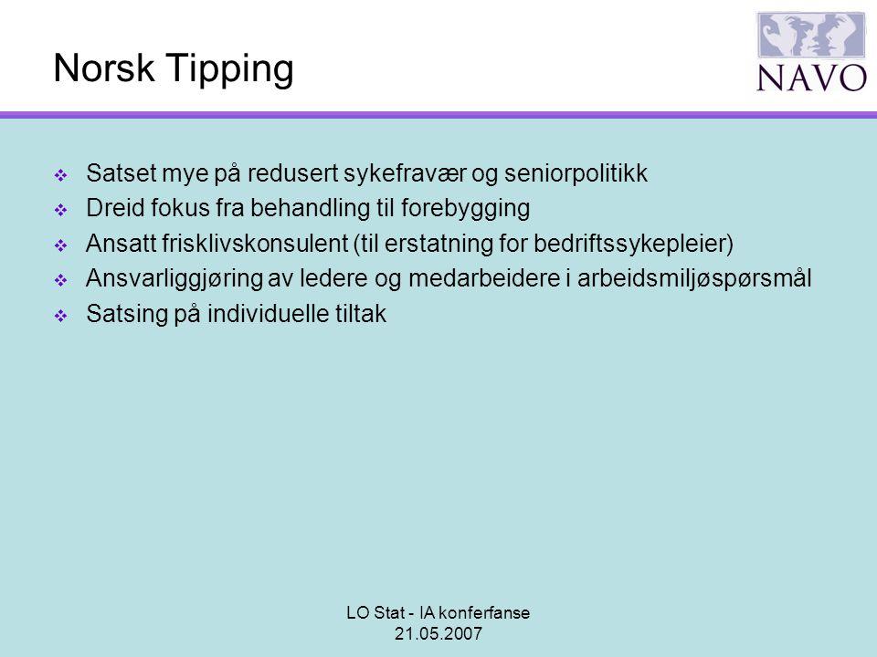 LO Stat - IA konferfanse 21.05.2007 Norsk Tipping  Satset mye på redusert sykefravær og seniorpolitikk  Dreid fokus fra behandling til forebygging 