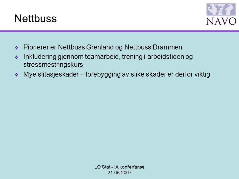 LO Stat - IA konferfanse 21.05.2007 Nettbuss  Pionerer er Nettbuss Grenland og Nettbuss Drammen  Inkludering gjennom teamarbeid, trening i arbeidsti