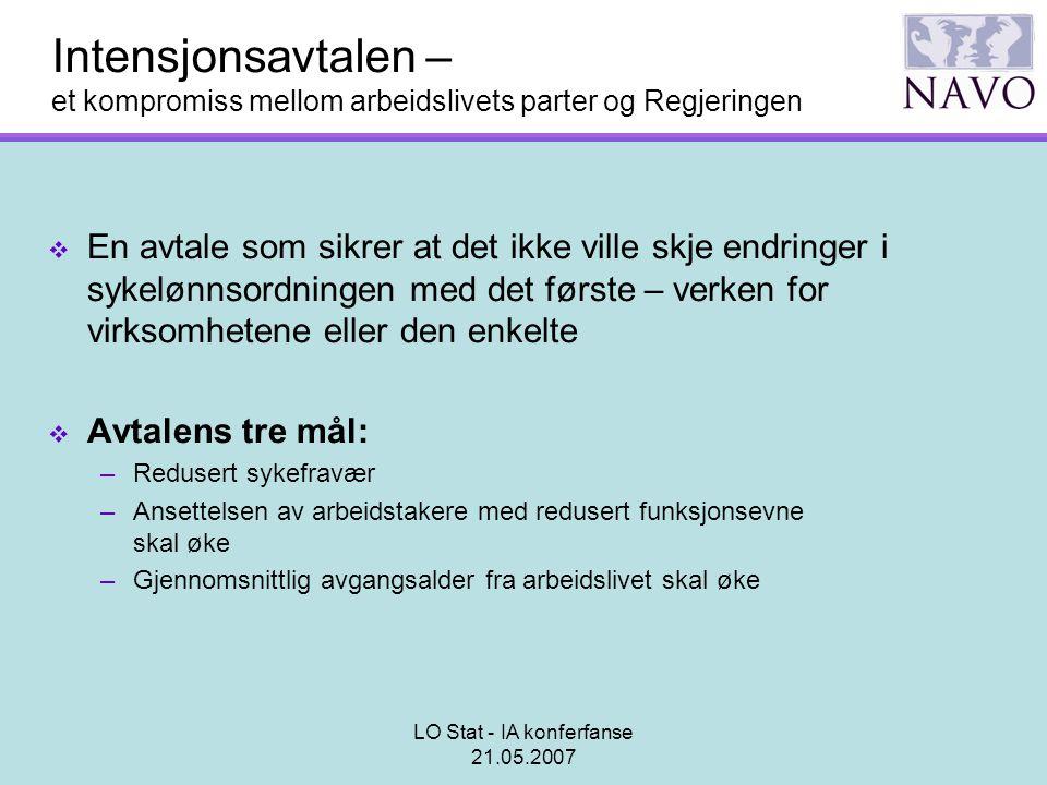 LO Stat - IA konferfanse 21.05.2007 Intensjonsavtalen – et kompromiss mellom arbeidslivets parter og Regjeringen  En avtale som sikrer at det ikke vi