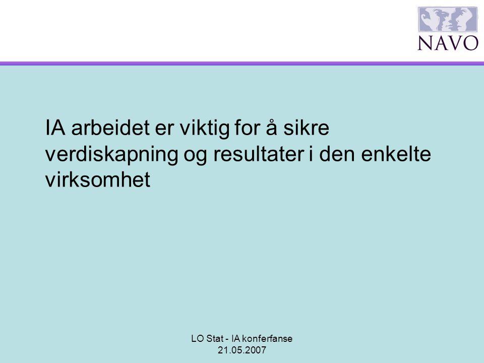 LO Stat - IA konferfanse 21.05.2007 IA arbeidet er viktig for å sikre verdiskapning og resultater i den enkelte virksomhet