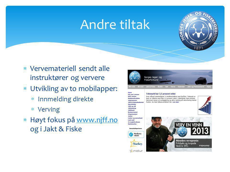  Vervemateriell sendt alle instruktører og ververe  Utvikling av to mobilapper:  Innmelding direkte  Verving  Høyt fokus på www.njff.no og i Jakt & Fiskewww.njff.no Andre tiltak