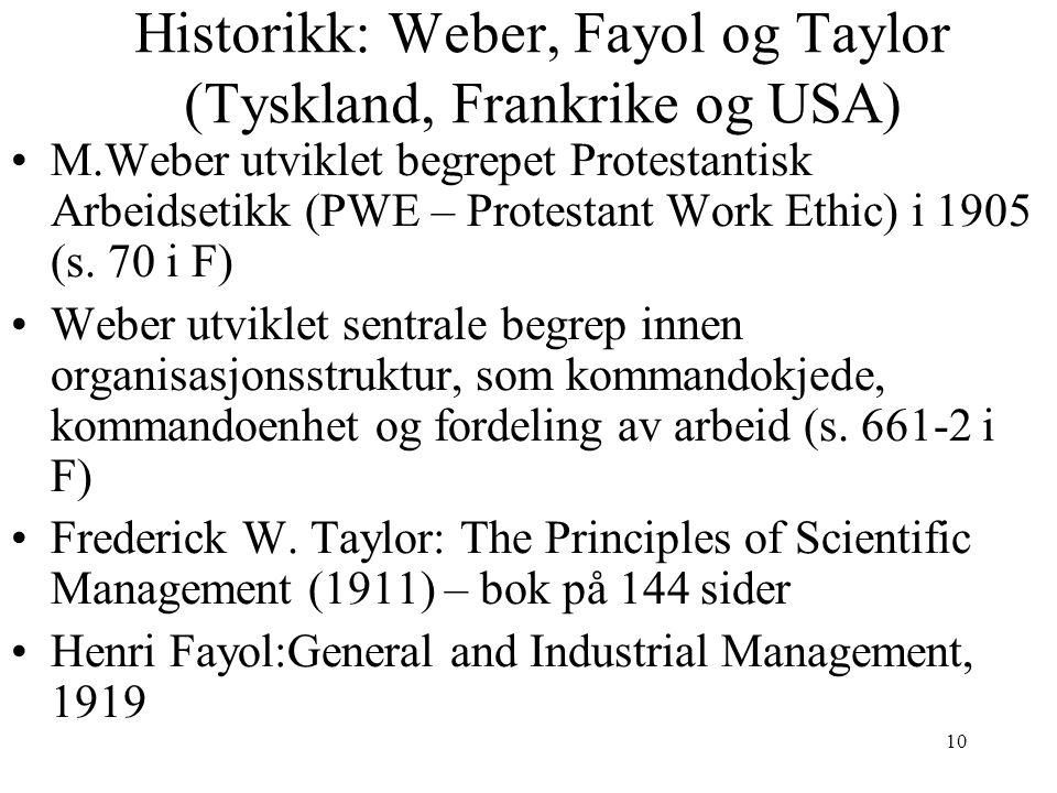 10 Historikk: Weber, Fayol og Taylor (Tyskland, Frankrike og USA) M.Weber utviklet begrepet Protestantisk Arbeidsetikk (PWE – Protestant Work Ethic) i 1905 (s.