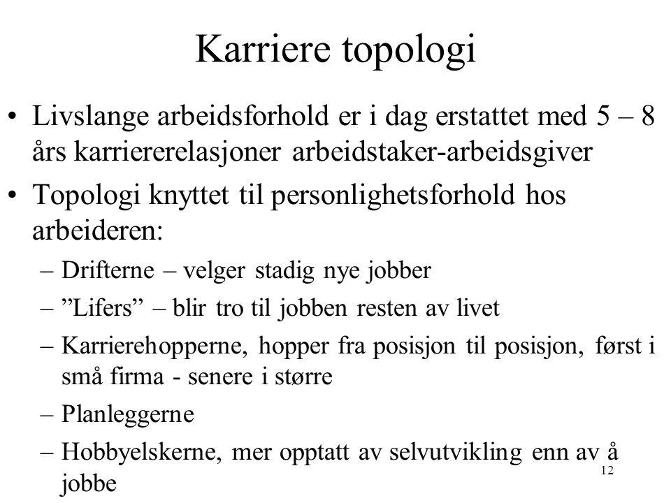 12 Karriere topologi Livslange arbeidsforhold er i dag erstattet med 5 – 8 års karriererelasjoner arbeidstaker-arbeidsgiver Topologi knyttet til perso
