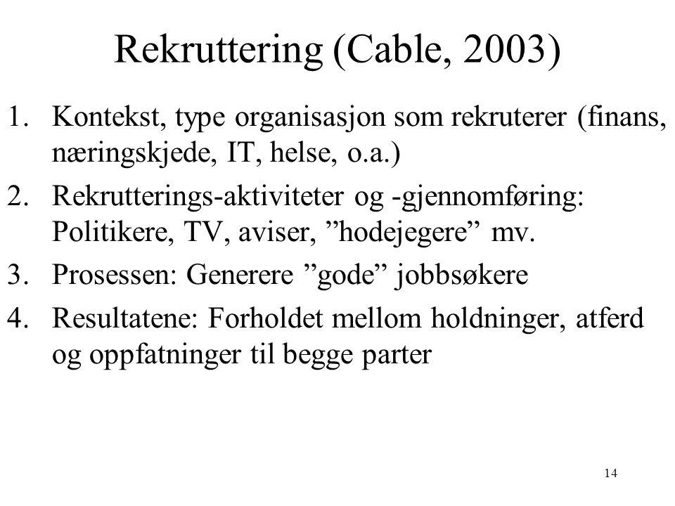 14 Rekruttering (Cable, 2003) 1.Kontekst, type organisasjon som rekruterer (finans, næringskjede, IT, helse, o.a.) 2.Rekrutterings-aktiviteter og -gjennomføring: Politikere, TV, aviser, hodejegere mv.