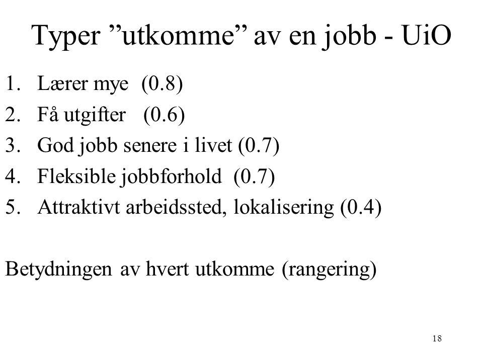 18 Typer utkomme av en jobb - UiO 1.Lærer mye (0.8) 2.Få utgifter (0.6) 3.God jobb senere i livet (0.7) 4.Fleksible jobbforhold (0.7) 5.Attraktivt arbeidssted, lokalisering (0.4) Betydningen av hvert utkomme (rangering)