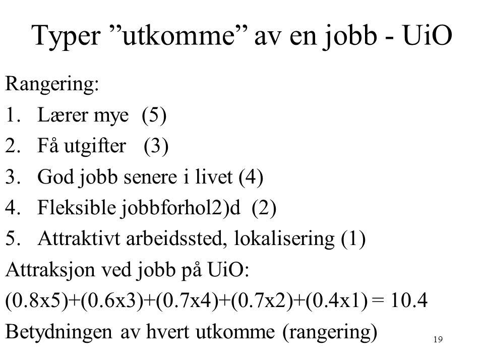 19 Typer utkomme av en jobb - UiO Rangering: 1.Lærer mye (5) 2.Få utgifter (3) 3.God jobb senere i livet (4) 4.Fleksible jobbforhol2)d (2) 5.Attraktivt arbeidssted, lokalisering (1) Attraksjon ved jobb på UiO: (0.8x5)+(0.6x3)+(0.7x4)+(0.7x2)+(0.4x1) = 10.4 Betydningen av hvert utkomme (rangering)