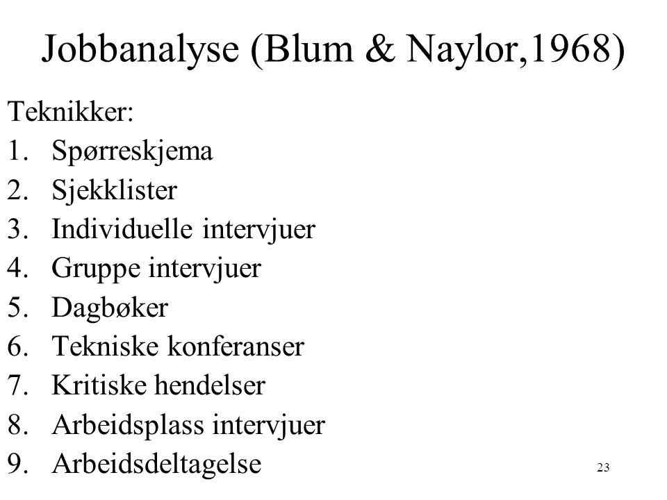 23 Jobbanalyse (Blum & Naylor,1968) Teknikker: 1.Spørreskjema 2.Sjekklister 3.Individuelle intervjuer 4.Gruppe intervjuer 5.Dagbøker 6.Tekniske konferanser 7.Kritiske hendelser 8.Arbeidsplass intervjuer 9.Arbeidsdeltagelse