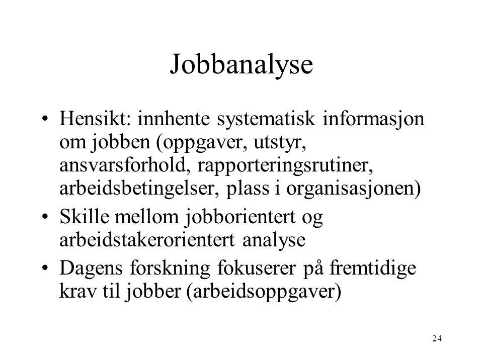 24 Jobbanalyse Hensikt: innhente systematisk informasjon om jobben (oppgaver, utstyr, ansvarsforhold, rapporteringsrutiner, arbeidsbetingelser, plass