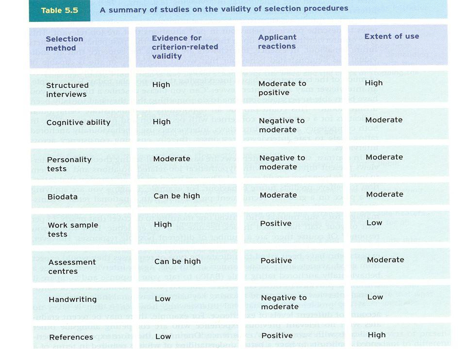 34 Seleksjonsmetoder (Schmitt,1987) PrediktorValiditet Differensiering Kognitive evnerModeratModerat PersonlighetLavLiten InteresserLav.