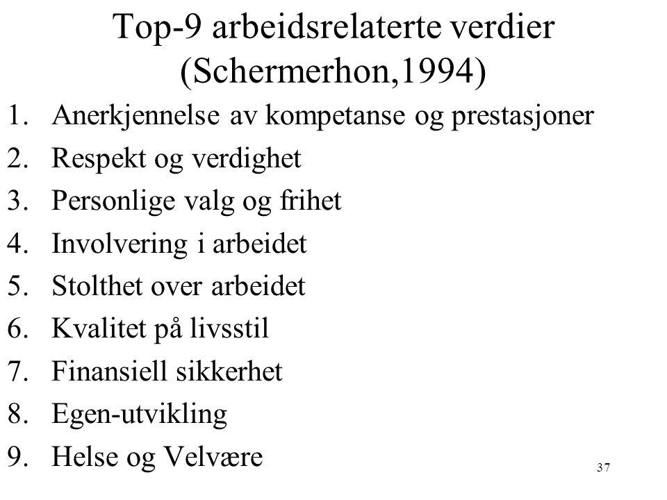37 Top-9 arbeidsrelaterte verdier (Schermerhon,1994) 1.Anerkjennelse av kompetanse og prestasjoner 2.Respekt og verdighet 3.Personlige valg og frihet 4.Involvering i arbeidet 5.Stolthet over arbeidet 6.Kvalitet på livsstil 7.Finansiell sikkerhet 8.Egen-utvikling 9.Helse og Velvære