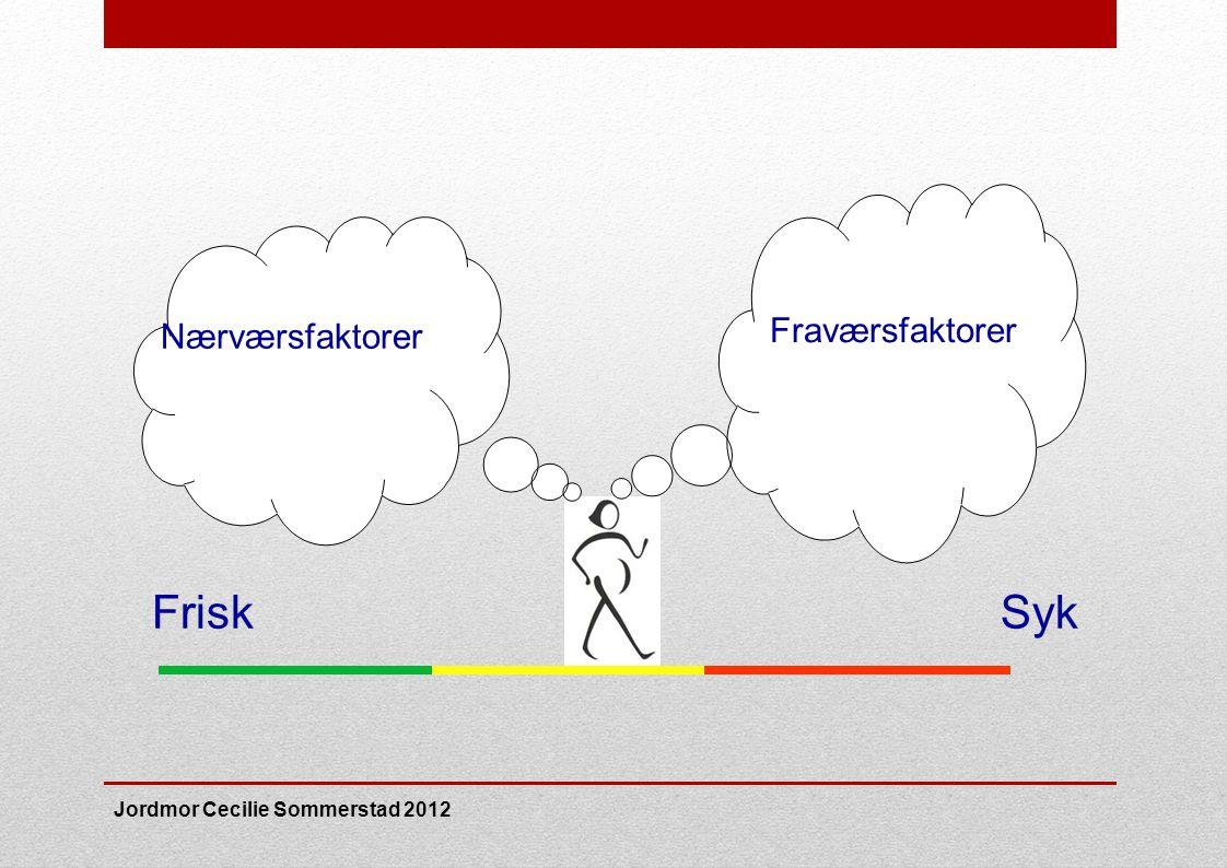 Jordmor Cecilie Sommerstad 2012 FriskSyk Nærværsfaktorer Fraværsfaktorer