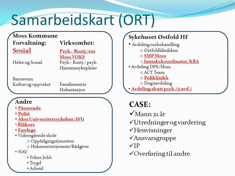 Samarbeidskart (ORT) Moss Kommune Forvaltning:Virksomhet: Sosial Psyk.- Rustj./rus Moss VOKS Helse og SosialPsyk.- Rustj./ psyk.