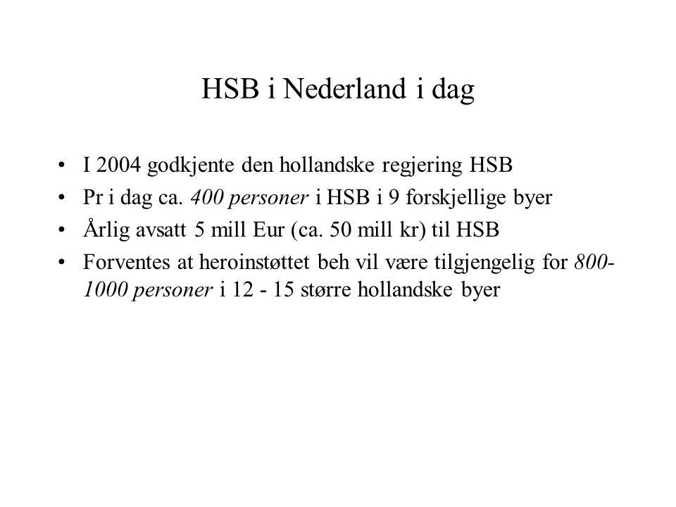 HSB i Nederland i dag I 2004 godkjente den hollandske regjering HSB Pr i dag ca. 400 personer i HSB i 9 forskjellige byer Årlig avsatt 5 mill Eur (ca.