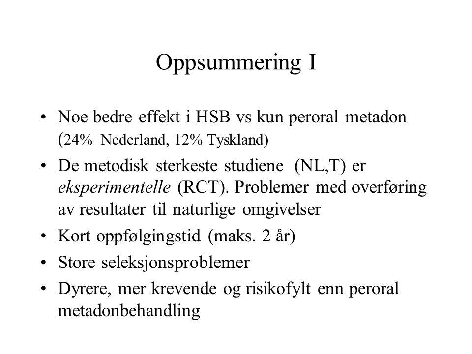 Oppsummering I Noe bedre effekt i HSB vs kun peroral metadon ( 24% Nederland, 12% Tyskland) De metodisk sterkeste studiene (NL,T) er eksperimentelle (