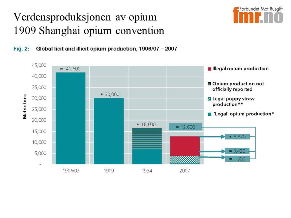 Verdensproduksjonen av opium 1909 Shanghai opium convention