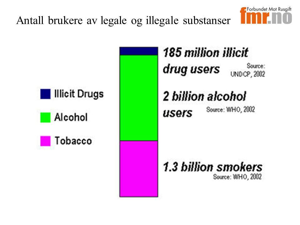 WHO Regions disease burden in 2000 attributable to selected risk factors Antall brukere av legale og illegale substanser