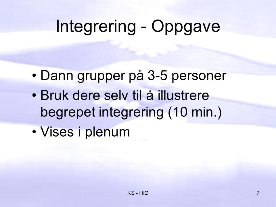 Ulike samarbeidsformer Mangelteori Kontekstteori Samspillteori Berlinger 1992 KS - HiØ18