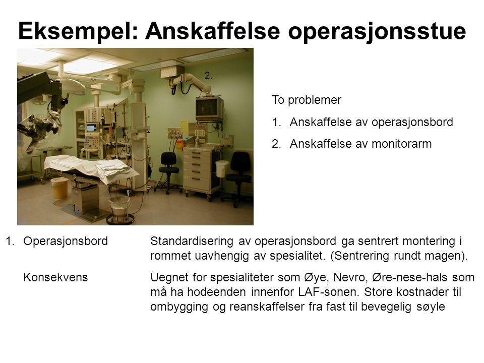 Eksempel: Anskaffelse operasjonsstue To problemer 1.Anskaffelse av operasjonsbord 2.Anskaffelse av monitorarm 1.Operasjonsbord Standardisering av operasjonsbord ga sentrert montering i rommet uavhengig av spesialitet.