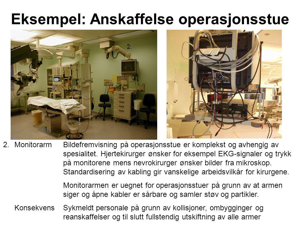 Eksempel: Anskaffelse operasjonsstue To problemer 1.Anskaffelse av operasjonsbord 2.Anskaffelse av monitorarm 2.MonitorarmBildefremvisning på operasjonsstue er komplekst og avhengig av spesialitet.