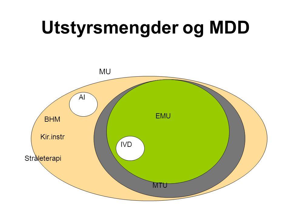 Utstyrsmengder og MDD MU EMU MTU AI IVD Kir.instr Stråleterapi BHM