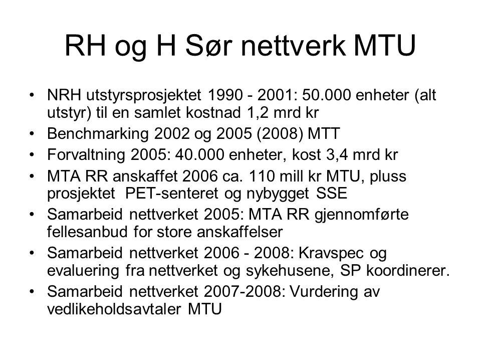 Internt vs eksternt kjøpt vedlikehold Dataunderlag pr 31.12.2004