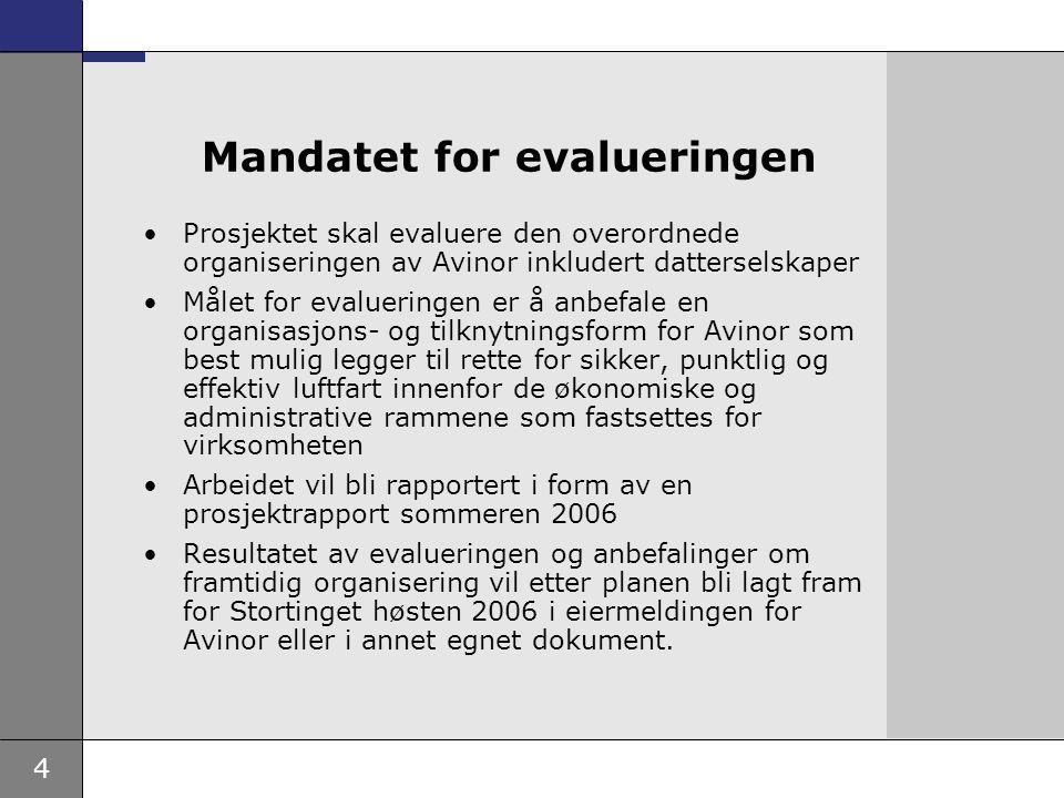 4 Mandatet for evalueringen Prosjektet skal evaluere den overordnede organiseringen av Avinor inkludert datterselskaper Målet for evalueringen er å anbefale en organisasjons- og tilknytningsform for Avinor som best mulig legger til rette for sikker, punktlig og effektiv luftfart innenfor de økonomiske og administrative rammene som fastsettes for virksomheten Arbeidet vil bli rapportert i form av en prosjektrapport sommeren 2006 Resultatet av evalueringen og anbefalinger om framtidig organisering vil etter planen bli lagt fram for Stortinget høsten 2006 i eiermeldingen for Avinor eller i annet egnet dokument.