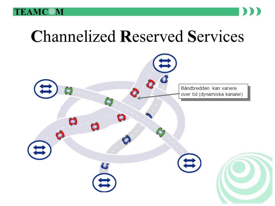 TEAMC M Nya kanaler forstyrrer ikke annen trafikk CRS Channelized Reserved Services