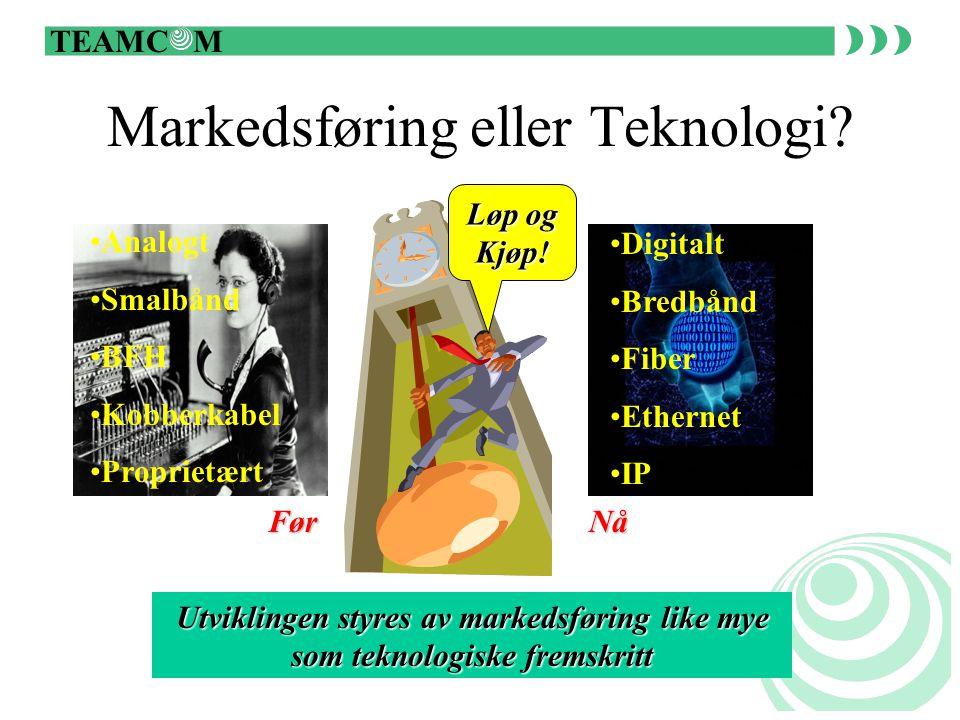TEAMC M Markedsføring eller Teknologi.