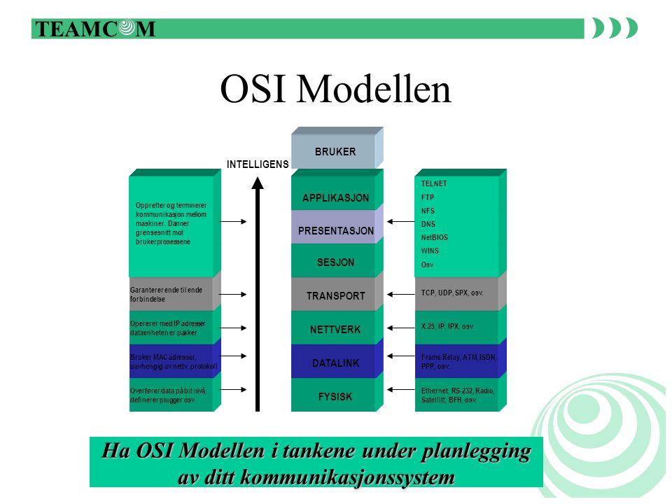 TEAMC M OSI Modellen INTELLIGENS PRESENTASJON APPLIKASJON TCP, UDP, SPX, osv.