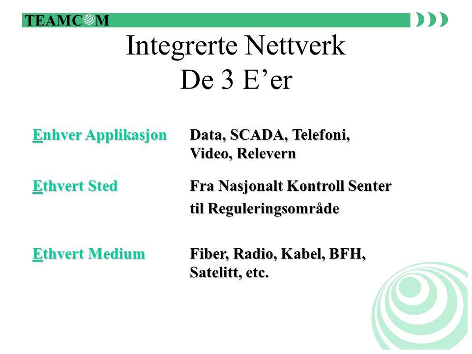 TEAMC M Integrerte Nettverk De 3 E'er Enhver ApplikasjonData, SCADA, Telefoni, Video, Relevern Ethvert StedFra Nasjonalt Kontroll Senter til Reguleringsområde Ethvert MediumFiber, Radio, Kabel, BFH, Satelitt, etc.