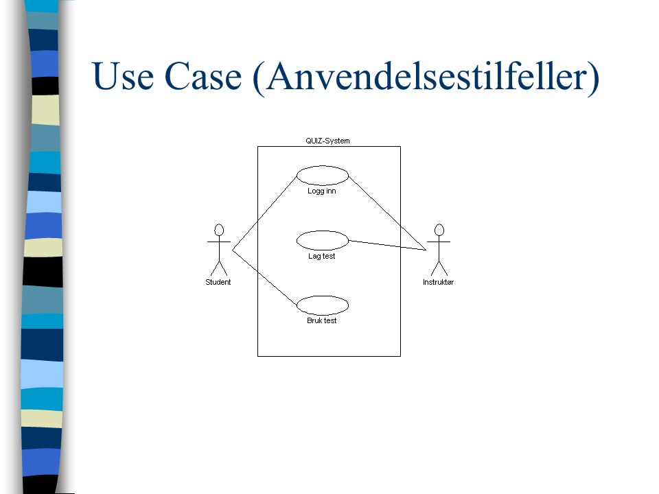 Use Case (Anvendelsestilfelle)