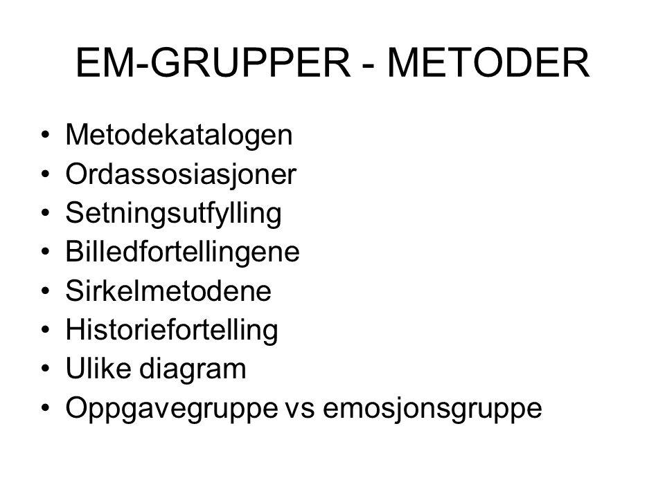 EM-GRUPPER - METODER Metodekatalogen Ordassosiasjoner Setningsutfylling Billedfortellingene Sirkelmetodene Historiefortelling Ulike diagram Oppgavegru