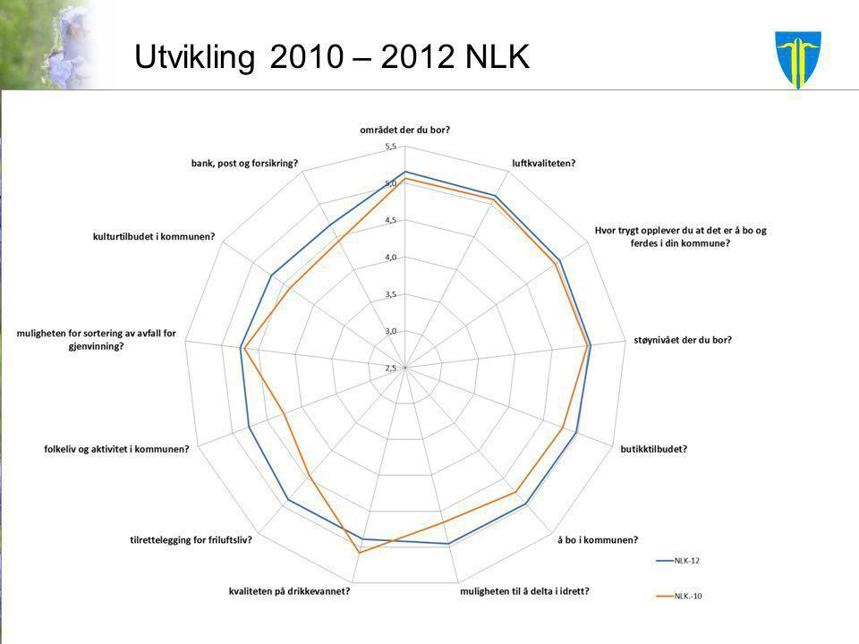 Utvikling 2010 – 2012 NLK