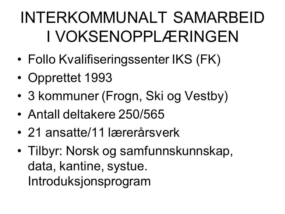INTERKOMMUNALT SAMARBEID I VOKSENOPPLÆRINGEN Follo Kvalifiseringssenter IKS (FK) Opprettet 1993 3 kommuner (Frogn, Ski og Vestby) Antall deltakere 250/565 21 ansatte/11 lærerårsverk Tilbyr: Norsk og samfunnskunnskap, data, kantine, systue.
