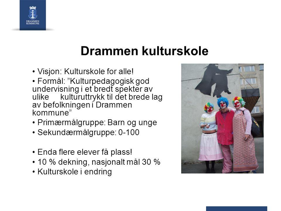 Drammen kulturskole Visjon: Kulturskole for alle.