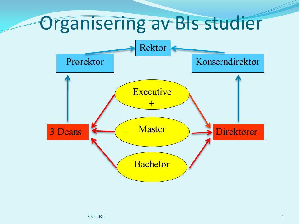 Organisering av BIs studier EVU BI4 ProrektorKonserndirektør Executive + Master Bachelor 3 DeansDirektører Rektor