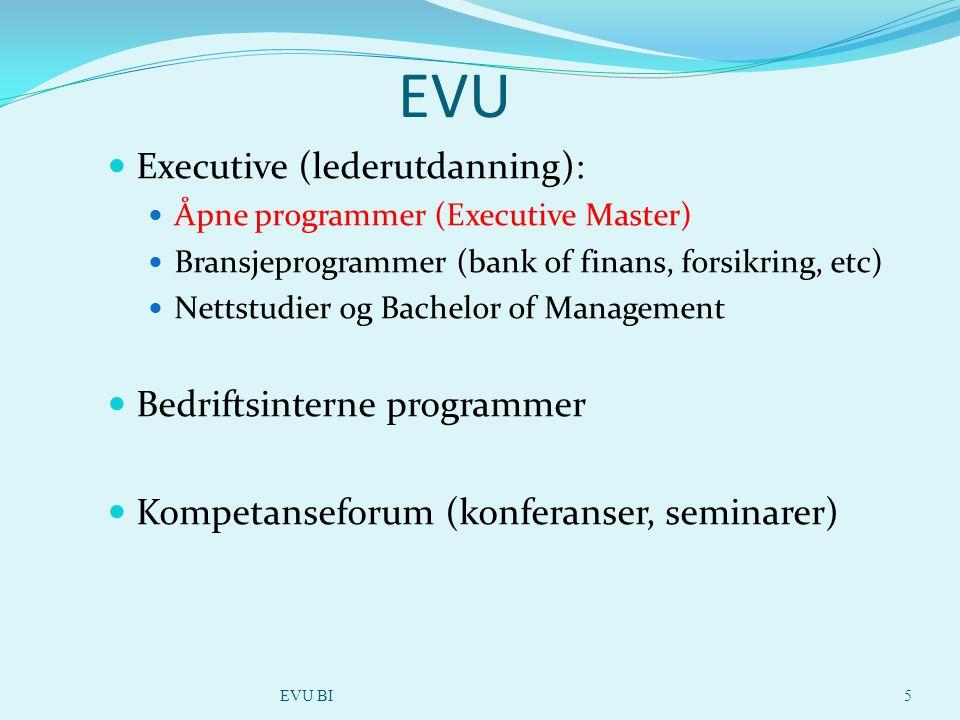 EVU Executive (lederutdanning): Åpne programmer (Executive Master) Bransjeprogrammer (bank of finans, forsikring, etc) Nettstudier og Bachelor of Management Bedriftsinterne programmer Kompetanseforum (konferanser, seminarer) EVU BI5