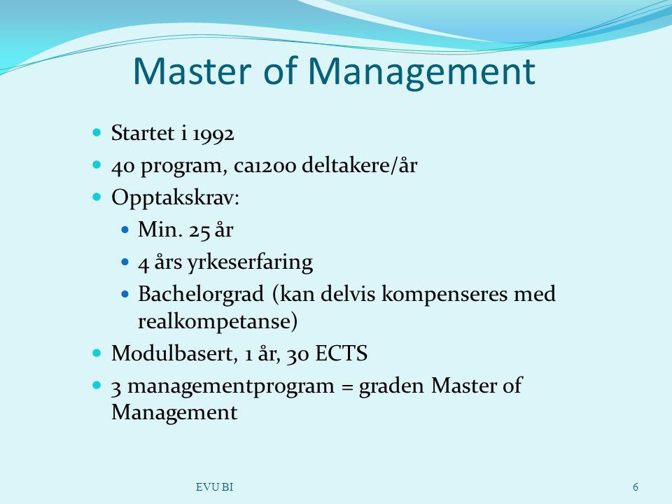 Master of Management Startet i 1992 40 program, ca1200 deltakere/år Opptakskrav: Min.
