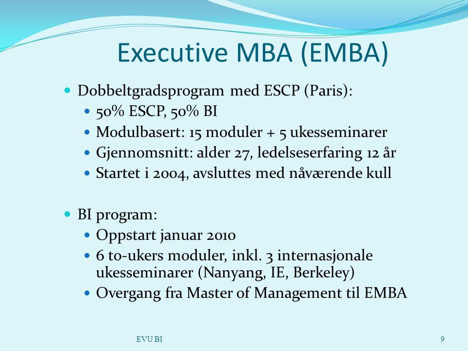 Executive MBA (EMBA) Dobbeltgradsprogram med ESCP (Paris): 50% ESCP, 50% BI Modulbasert: 15 moduler + 5 ukesseminarer Gjennomsnitt: alder 27, ledelseserfaring 12 år Startet i 2004, avsluttes med nåværende kull BI program: Oppstart januar 2010 6 to-ukers moduler, inkl.