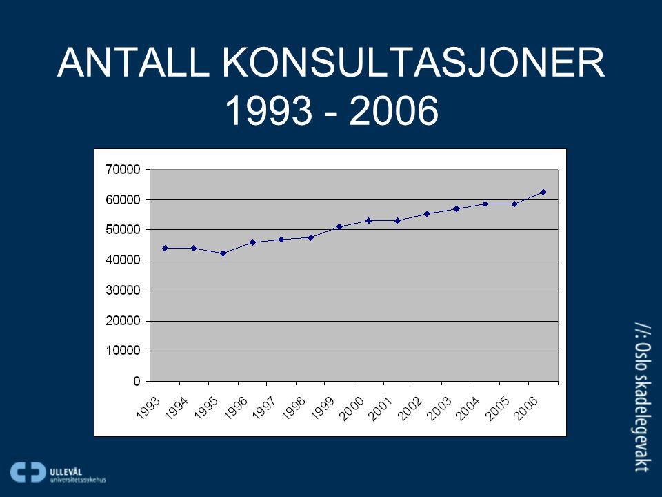 ANTALL KONSULTASJONER 1993 - 2006