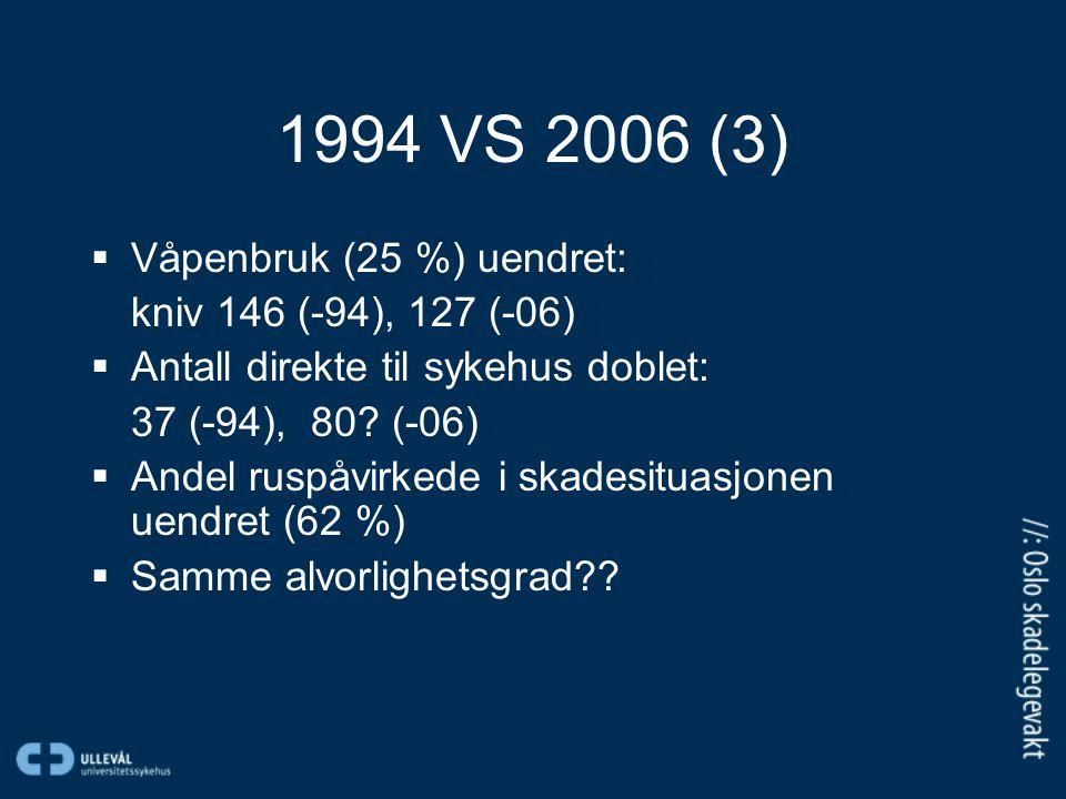 1994 VS 2006 (3)  Våpenbruk (25 %) uendret: kniv 146 (-94), 127 (-06)  Antall direkte til sykehus doblet: 37 (-94), 80? (-06)  Andel ruspåvirkede i