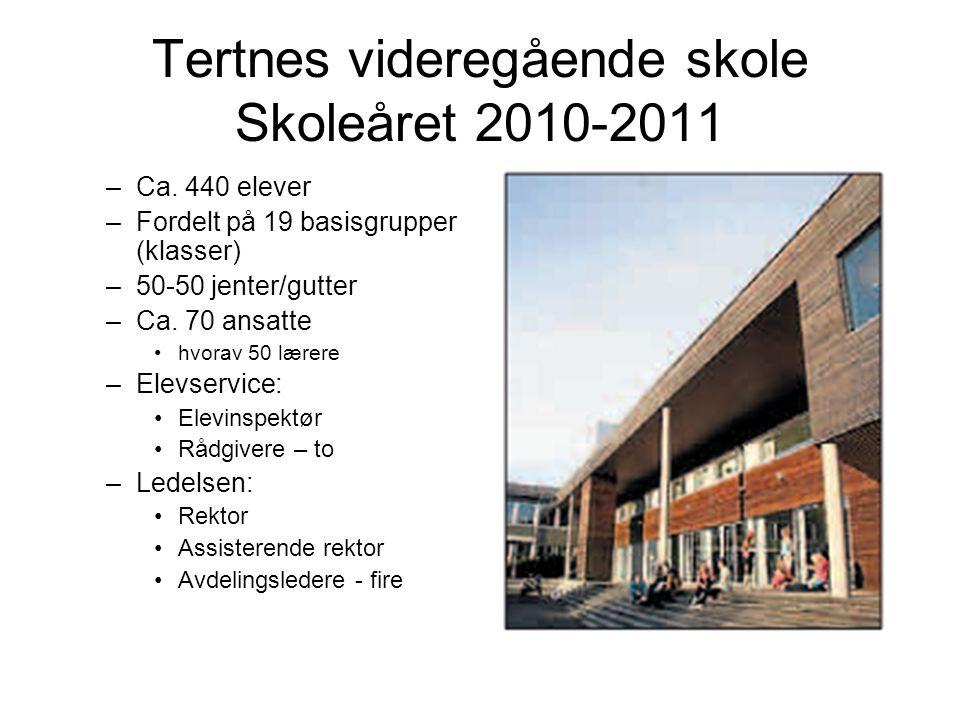 Tertnes videregående skole Skoleåret 2010-2011 –Ca. 440 elever –Fordelt på 19 basisgrupper (klasser) –50-50 jenter/gutter –Ca. 70 ansatte hvorav 50 læ