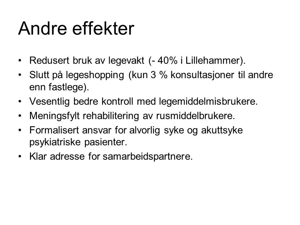 Andre effekter Redusert bruk av legevakt (- 40% i Lillehammer). Slutt på legeshopping (kun 3 % konsultasjoner til andre enn fastlege). Vesentlig bedre