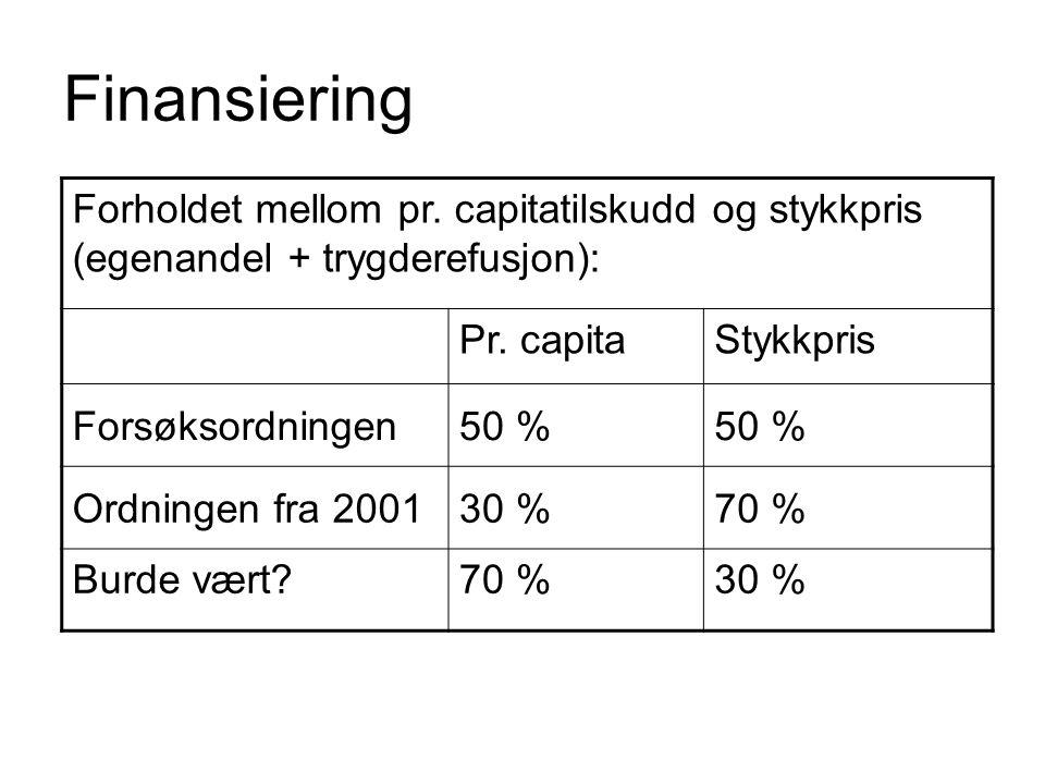 Finansiering Forholdet mellom pr. capitatilskudd og stykkpris (egenandel + trygderefusjon): Pr. capitaStykkpris Forsøksordningen50 % Ordningen fra 200