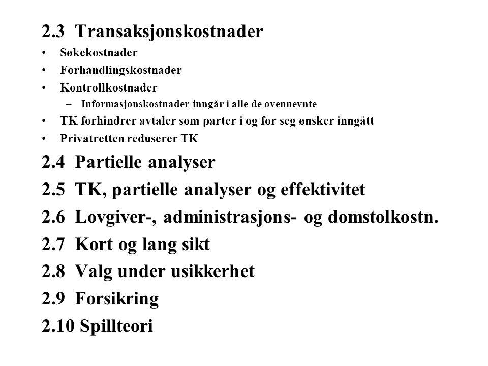 2.3 Transaksjonskostnader Søkekostnader Forhandlingskostnader Kontrollkostnader –Informasjonskostnader inngår i alle de ovennevnte TK forhindrer avtal