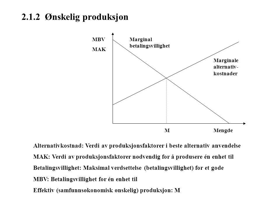 2.1.2 Ønskelig produksjon Mengde Marginal betalingsvillighet Marginale alternativ- kostnader MBV MAK M Alternativkostnad: Verdi av produksjonsfaktorer